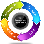 RiskAssessmentTeamModel_Transparent