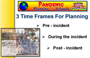 Pandemic Planning Phases for Schools